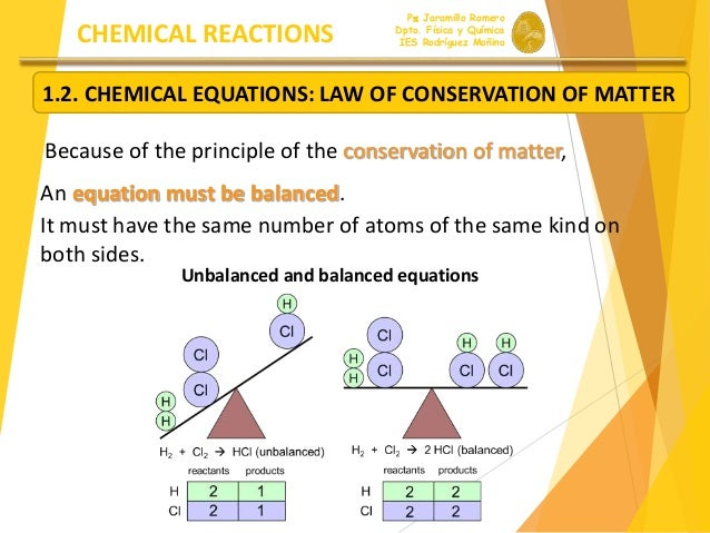 Chemical reaction essays