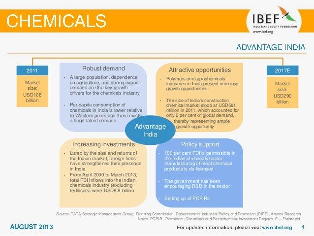 Pharmaceuticals mergers