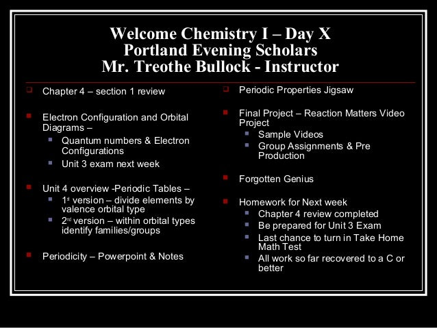 Welcome Chemistry I – Day XPortland Evening ScholarsMr. Treothe Bullock - Instructor Chapter 4 – section 1 review Electr...