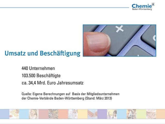 Chemie-Verbände Baden-Württemberg   Mitgliederstruktur nach Beschäftigten   eigene Berechnungen   Stand März 2013