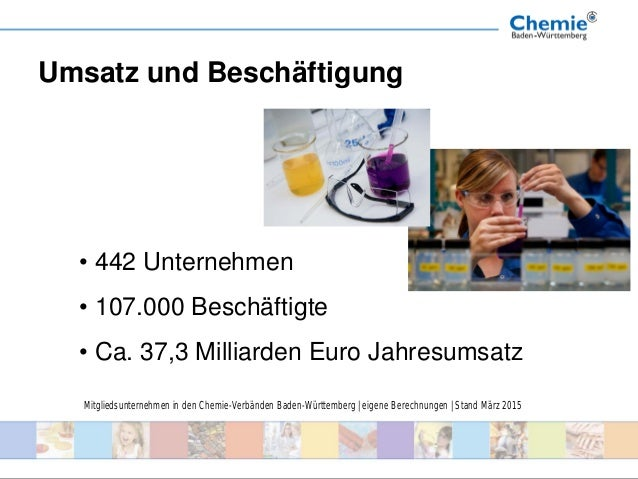 Umsatz und Beschäftigung Mitgliedsunternehmen in den Chemie-Verbänden Baden-Württemberg   eigene Berechnungen   Stand März...