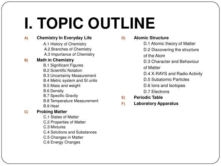 In what branches of chemistry should i read ..as i want to apply to pharmaceutical company?