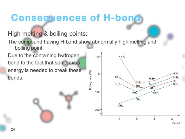 hydrogen and points Boiling point definition: in a liquid the molecules are packed closely together with many random movements possible as molecules slip past each other.