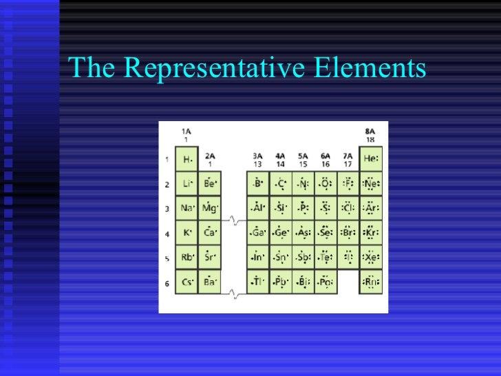 Chemistry Unit 2 Part 5 - The Representative Elements