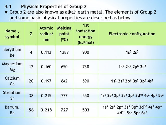 Two Physical Properties Of Strontium