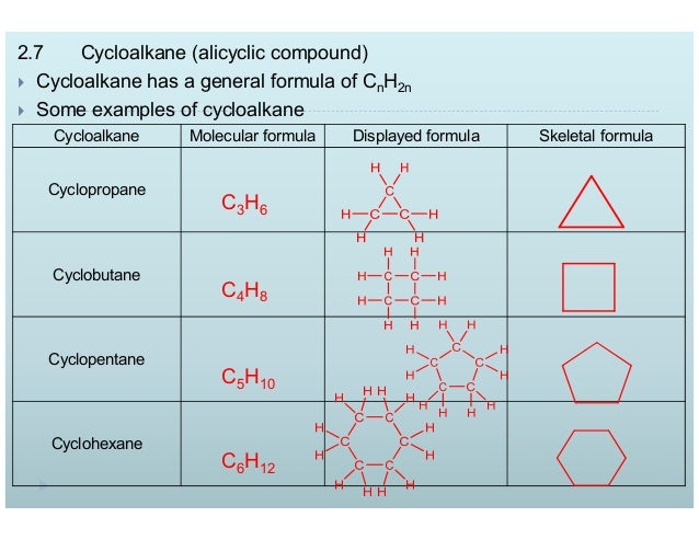 How many and what are the isomers of C4H8  Yahoo Answers