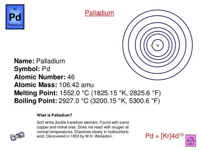 Wayne County Public Library Atomic Number Of Palladium