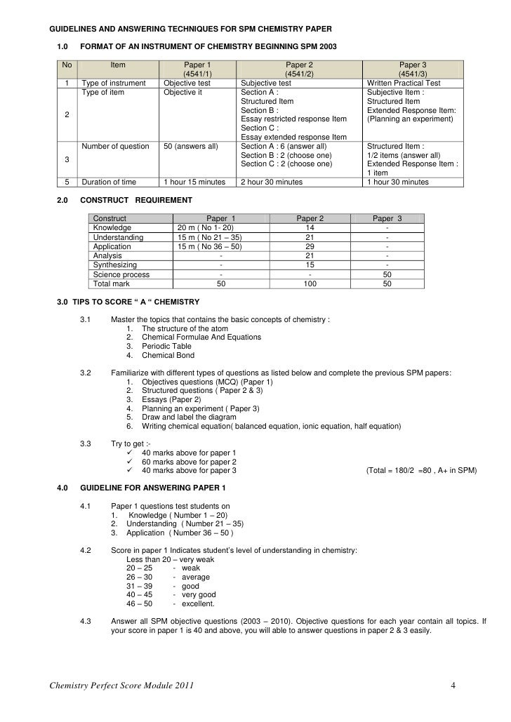 format of biology paper spm level
