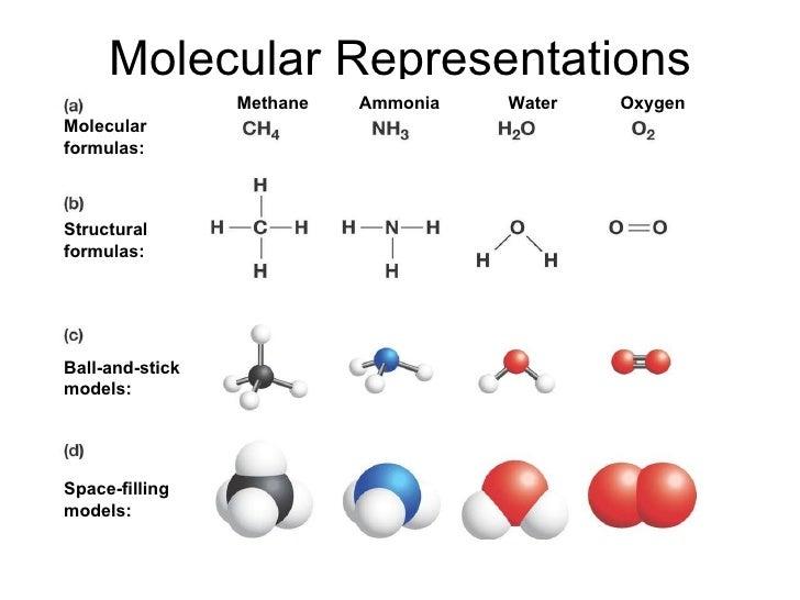 Structural Formula For Oxygen Oxygen Molecular Formulas