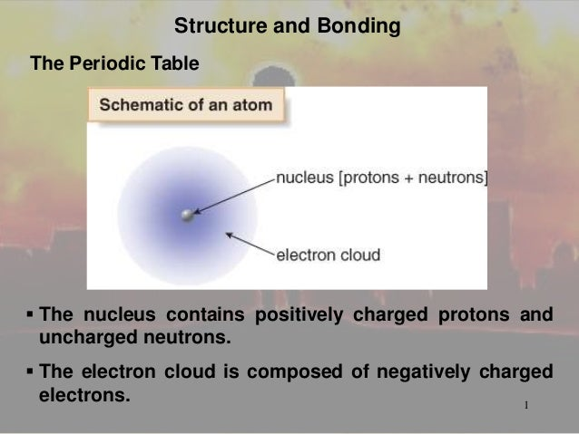 Structure and Bonding The Periodic Table   The nucleus contains positively charged protons and uncharged neutrons.  The ...