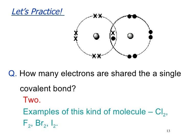 a single covalent bond F2 Covalent Bond