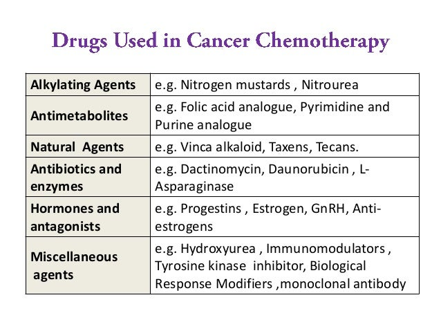 drugs in breast cancer
