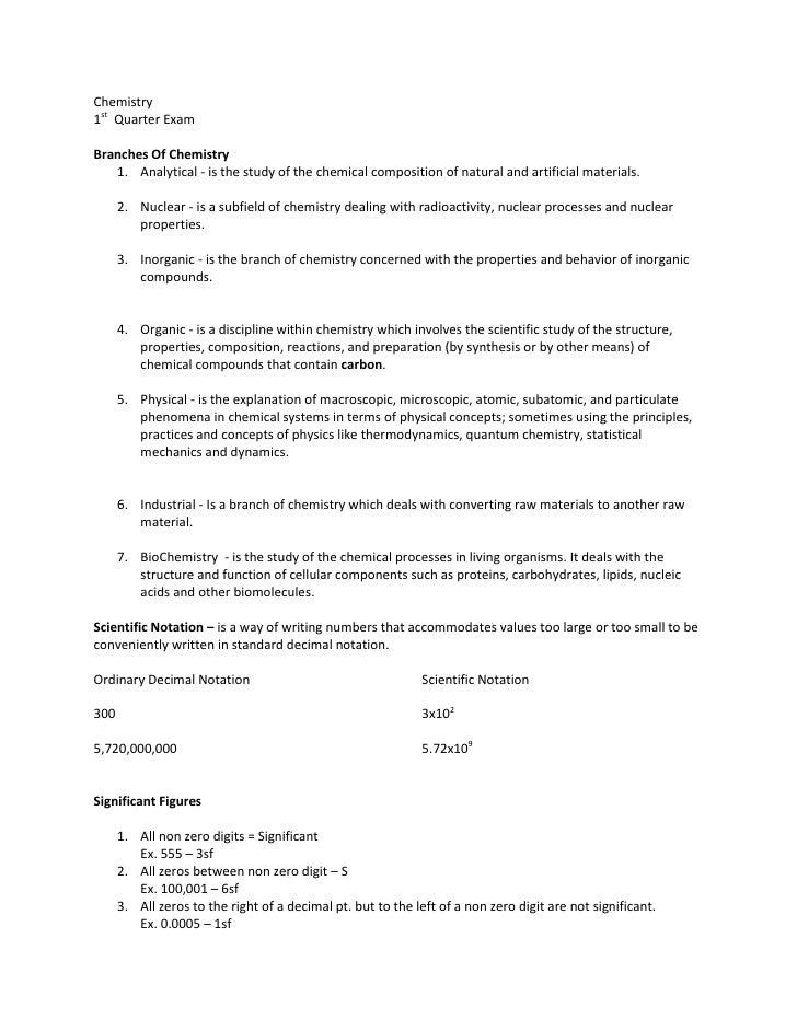 Chem Reviewer