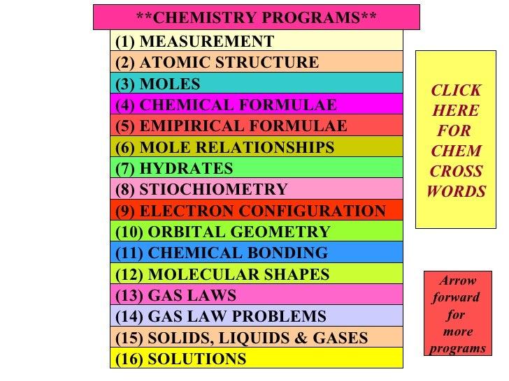 **CHEMISTRY PROGRAMS** (3) MOLES (2) ATOMIC STRUCTURE (4) CHEMICAL FORMULAE (5) EMIPIRICAL FORMULAE (6) MOLE RELATIONSHIPS...