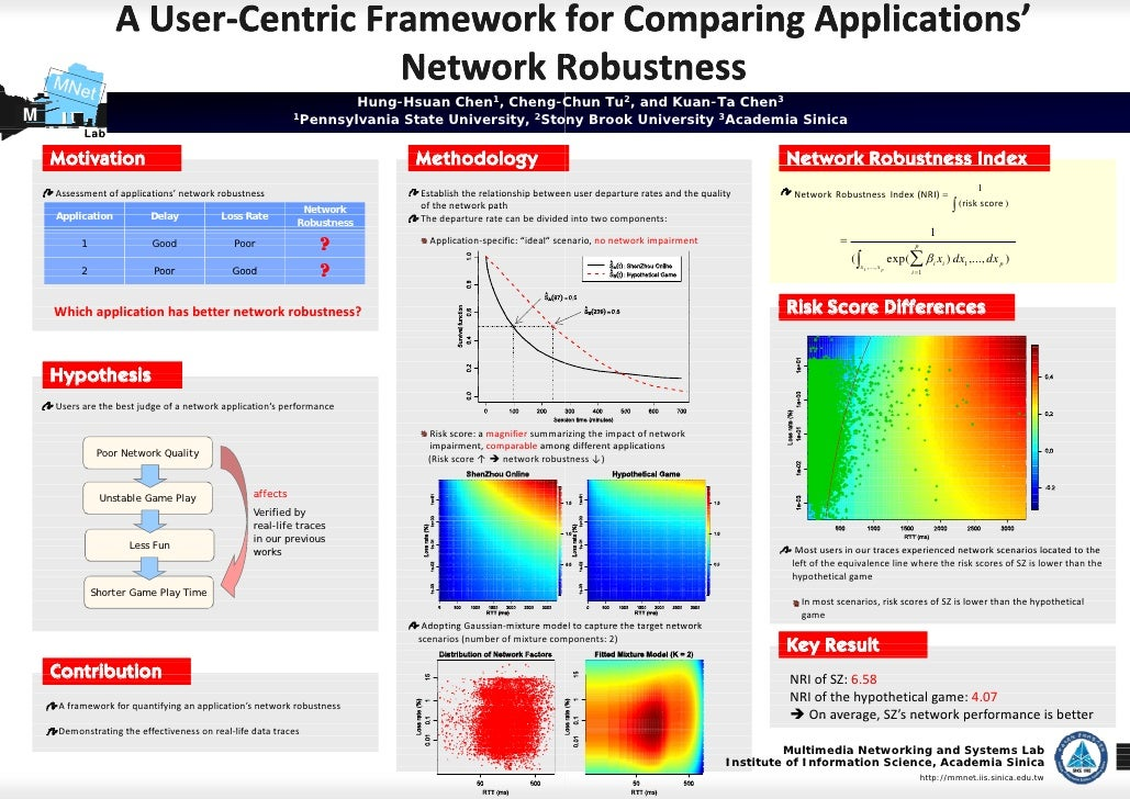 A User-Centric Framework for Comparing Applications' Network Robustness