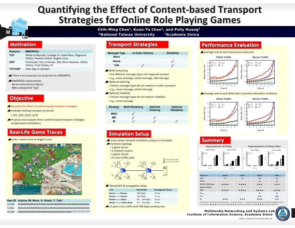 QuantifyingtheEffectofContent‐basedTransport       MNe               t                                Strategiesfor...