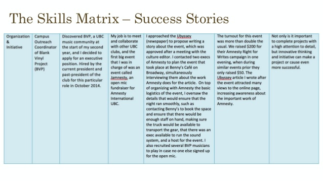 technical skills matrix template | trattorialeondoro