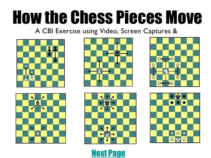 How the Chess Pieces Move <ul><li>A CBI Exercise using Video, Screen Captures & Keynote </li></ul>Next Page