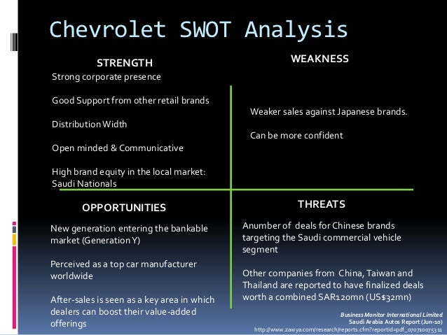swot analysis of automotive parts industry in japan Organization undertake a swot analysis to develop marketing plans this form of analysis was developed by albert humphrey and colleagues at the stanford research institute in the 1960s.