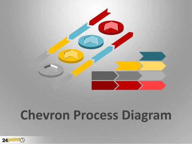 Chevron Process Diagram - PowerPoint Slides