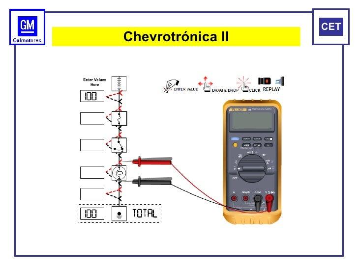 CET Chevrotrónica II