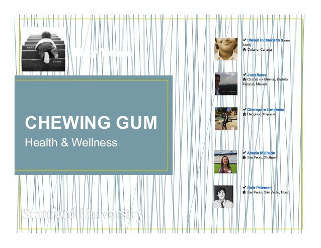 CHEWING GUMHealth & WellnessTiny Team