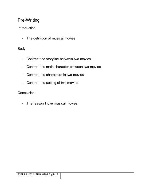Importance Of Music Essay Free