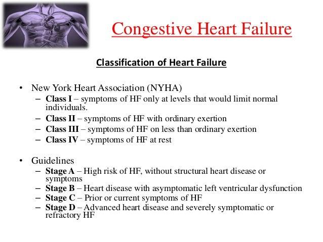 Cialis Cardiac Risks