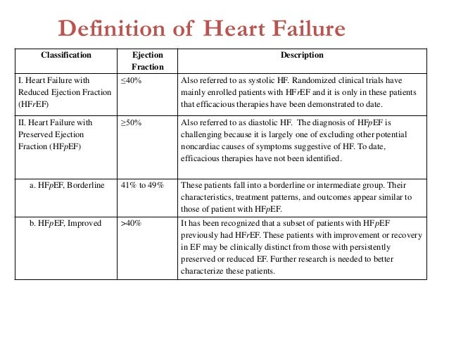 Chf guidelines 2013seminar for Farcical failure meaning