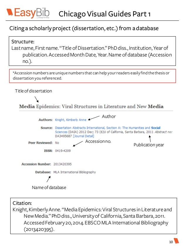 mla bibliography phd thesis How to cite a thesis mla they can be of great help to consult on how to cite a thesis mla style when it comes to a bibliography list mla and now i have my phd.