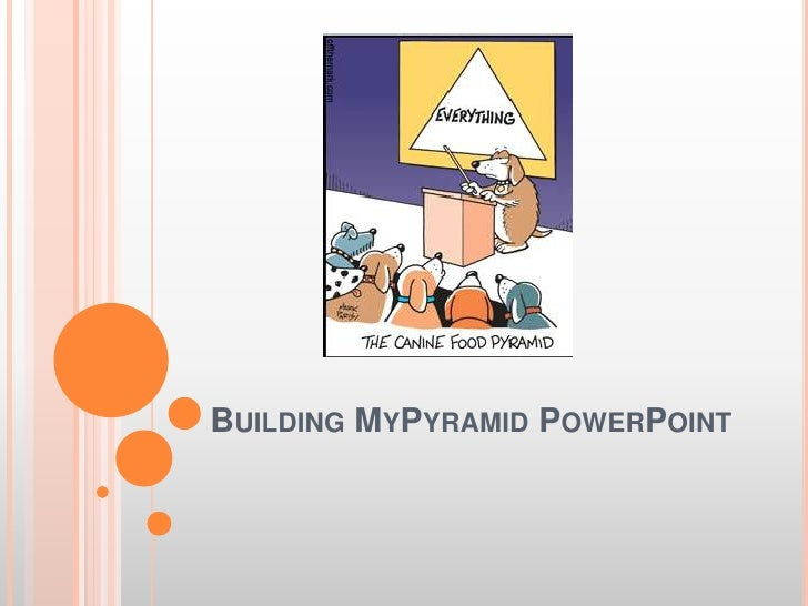 Building MyPyramid PowerPoint<br />