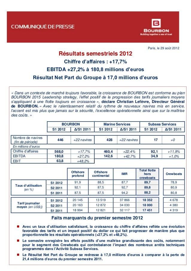 Paris, le 29 août 2012 Résultats semestriels 2012 Chiffre d'affaires : +17,7% EBITDA +27,2% à 180,8 millions d'euros Résul...