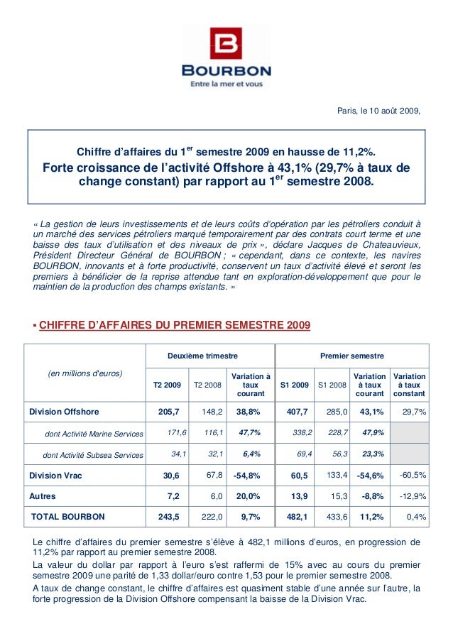 Paris, le 10 août 2009, Chiffre d'affaires du 1er semestre 2009 en hausse de 11,2%. Forte croissance de l'activité Offshor...