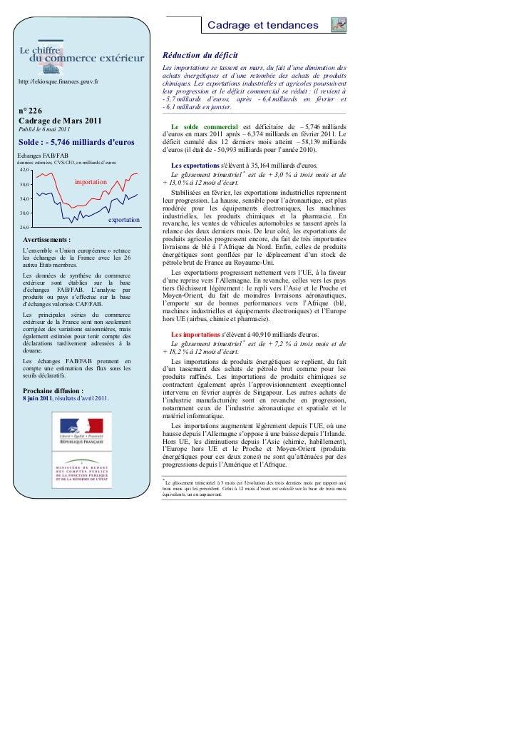 Cadrage et tendances                                                         Réduction du déficit                         ...