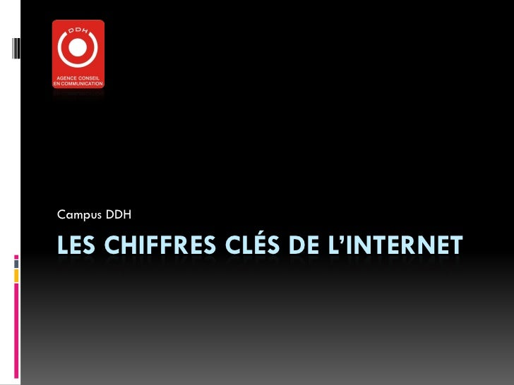 Campus DDH  LES CHIFFRES CLÉS DE L'INTERNET