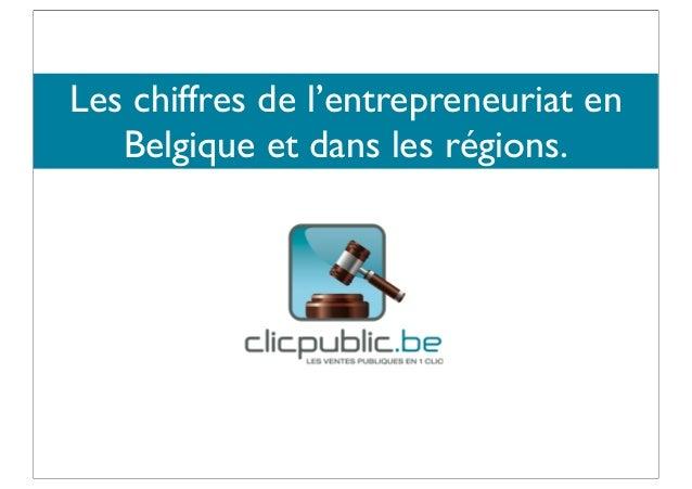 Les chiffres de l'entrepreneuriat en Belgique et dans les régions.