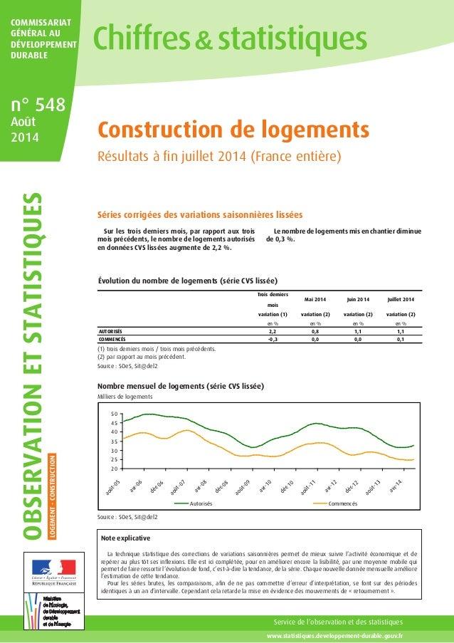 Construction de logements r sultats fin juillet 2014 for Construction de logements neufs