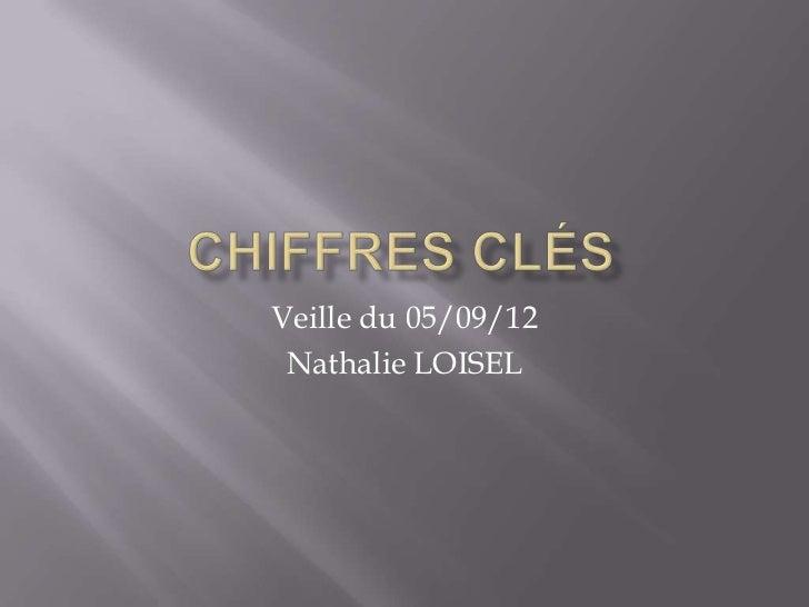 Veille du 05/09/12 Nathalie LOISEL