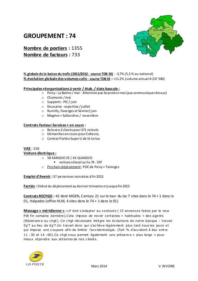 Mars 2014 V. RIVOIRE  GROUPEMENT : 74  Nombre de postiers : 1355  Nombre de facteurs : 733  % globale de la baisse du traf...
