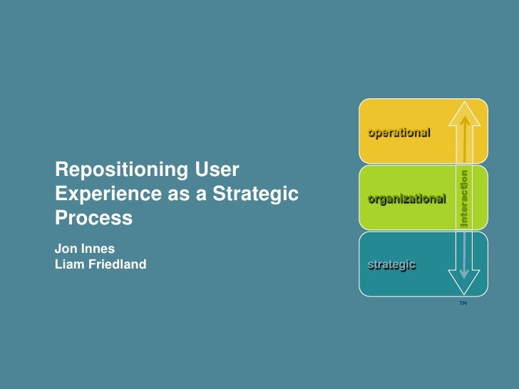 TALK: Repositioning User Experience
