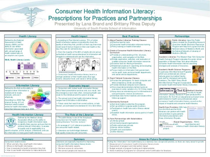 Consumer Health Information Literacy: Prescriptions for Practices and Partnerships