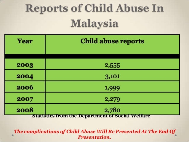 child abuse essay in malaysia Emotional abuse essay examples the definition of emotional abuse and its negative impact on children child abuse, sexual abuse, emotional abuse and physical.
