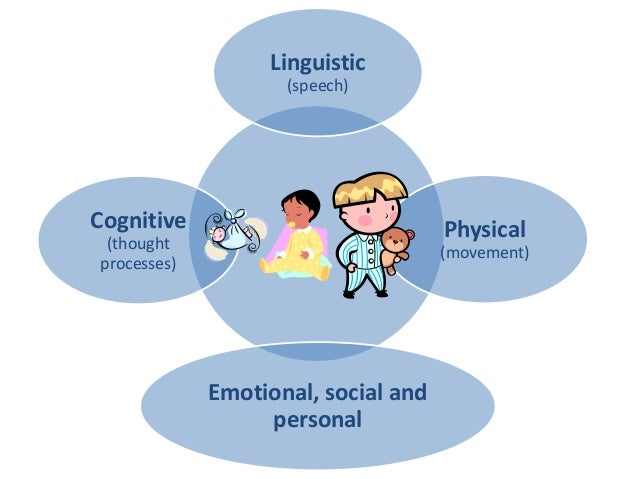 cda goal 2 cognitive of infants and toddlers Cda competency goal 2 essay best answer infant-toddler example advance physical samples cda no passion to 7 achieved its goal cognitive.