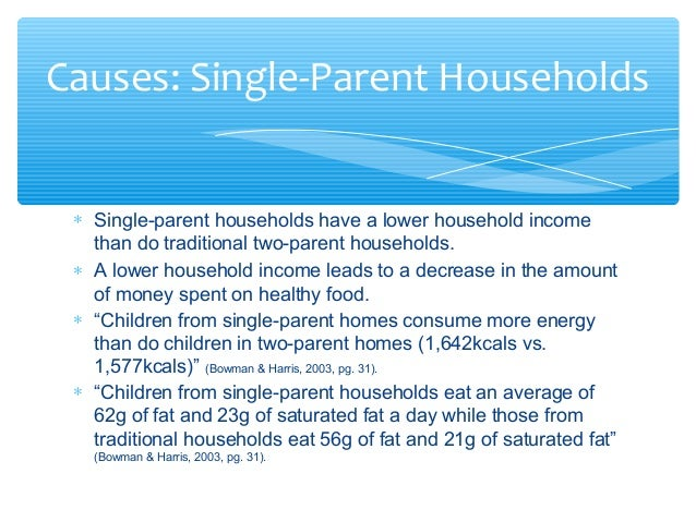 obesity in single parent homes Children from norman rockwell-esque, married-parent homes displayed the second lowest average obesity rate (17 percent), though the researchers don't have an explanation for why.