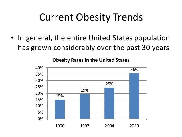 an analysis of the children obesity rates in the united states An article on tuesday about a decline in childhood obesity rates in some parts of the united states referred incompletely to the centers for disease control and prevention's definition of.