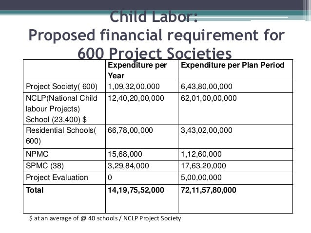 national minimum wage act 1998 pdf