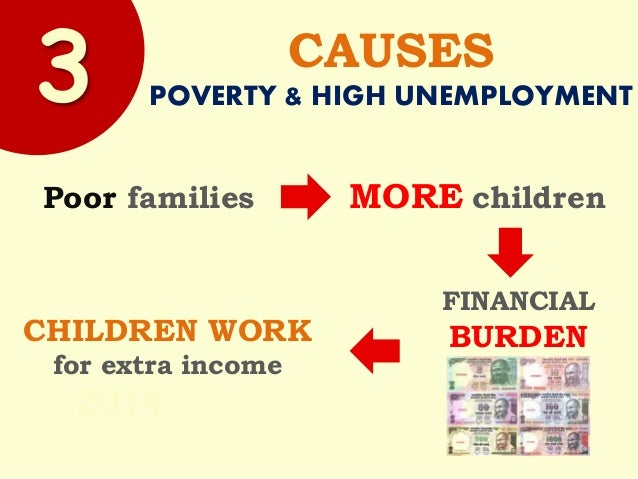 unemployment in india causes There are a number of types of unemployment, defined in terms of cause and severity.