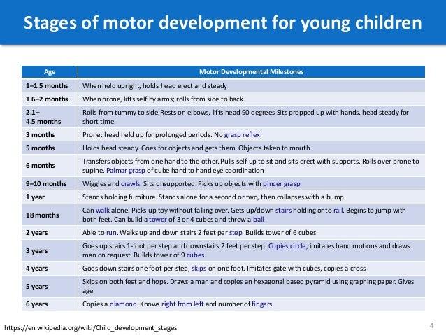 Children s health awareness for Stages of motor development