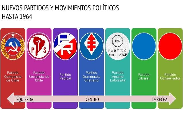 Partido Comunista de Chile images
