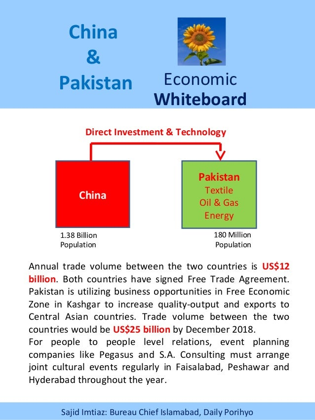 China Pakistan Economic Whiteboard